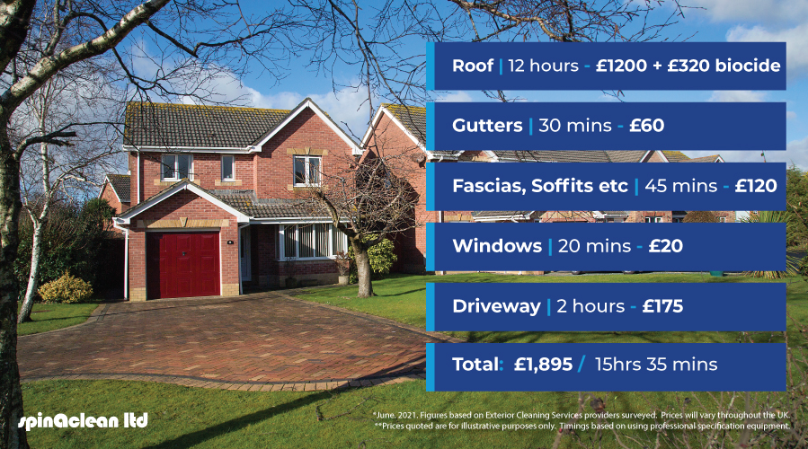 How much can you earn from Exterior Cleaning