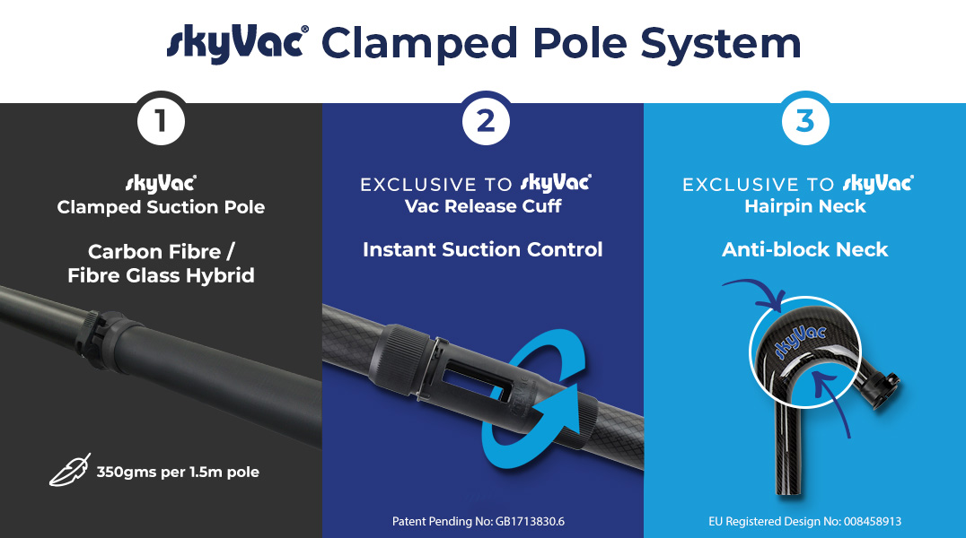 Atom Sonic Clamped Pole system