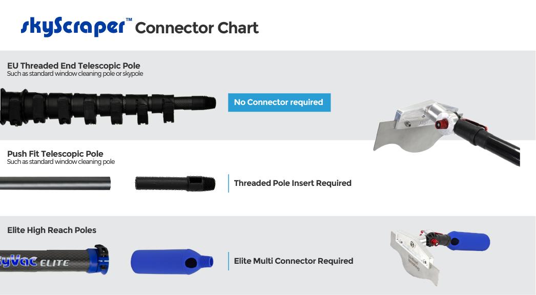 skyScraper Pole Adaptor Chart