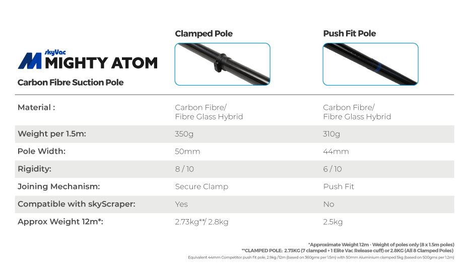 skyVac Mighty Atom Pole Comparison chart